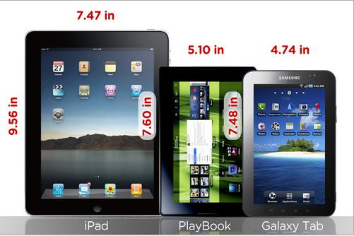 http://modelindo.files.wordpress.com/2010/11/blackberry-playbook-ipad-galaxy-tab.jpg?w=640&h=392&crop=1